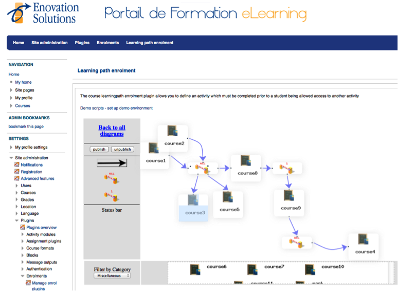 Image showing diagram editor in Moodle