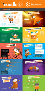 Moodle3_3_infographic