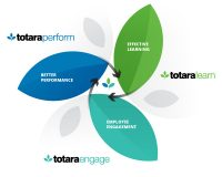 Enovation Totara Talent Experience Platform